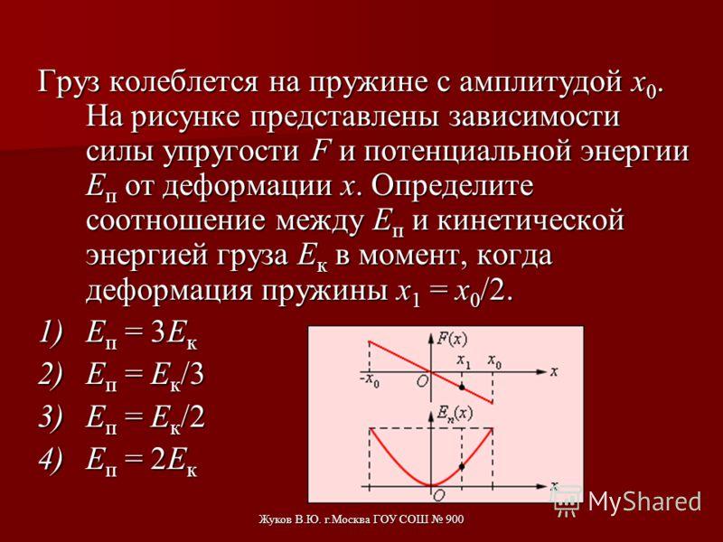 Жуков В.Ю. г.Москва ГОУ СОШ 900 Пружину растянули сначала подвесив груз m, а затем еще один такой же груз. Сравните значения потенциальных энергий E 1 и E 2, запасенных в пружине после первого и второго растяжения соответственно. 1)E 1 = E 2. 2)E 2 =