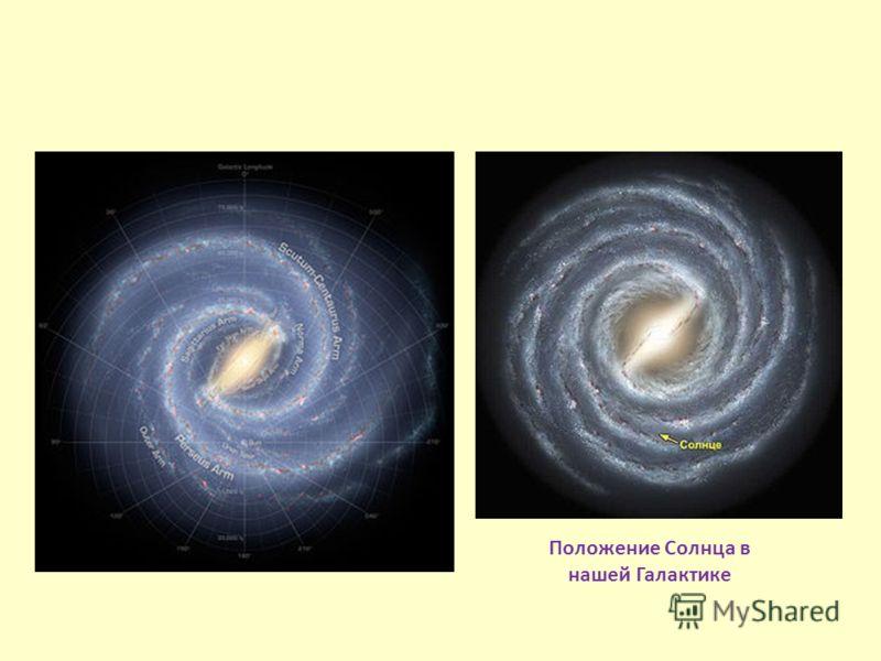 Положение Солнца в нашей Галактике