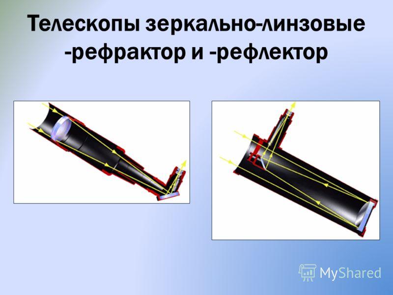 Телескопы зеркально-линзовые -рефрактор и -рефлектор