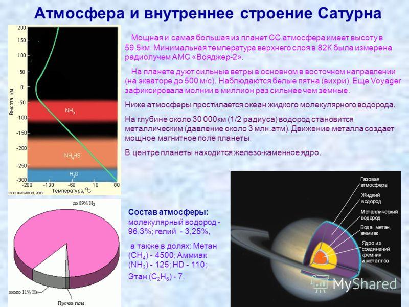 Атмосфера и внутреннее строение Сатурна Мощная и самая большая из планет СС атмосфера имеет высоту в 59,5км. Минимальная температура верхнего слоя в 82К была измерена радиолучем АМС «Вояджер-2». На планете дуют сильные ветры в основном в восточном на