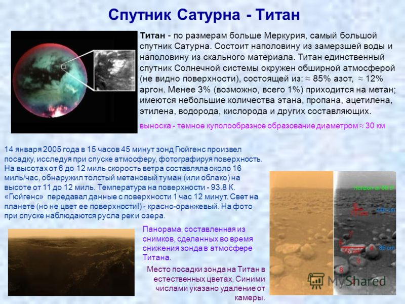 Спутник Сатурна - Титан Место посадки зонда на Титан в естественных цветах. Синими числами указано удаление от камеры. Панорама, составленная из снимков, сделанных во время снижения зонда в атмосфере Титана. Титан - по размерам больше Меркурия, самый