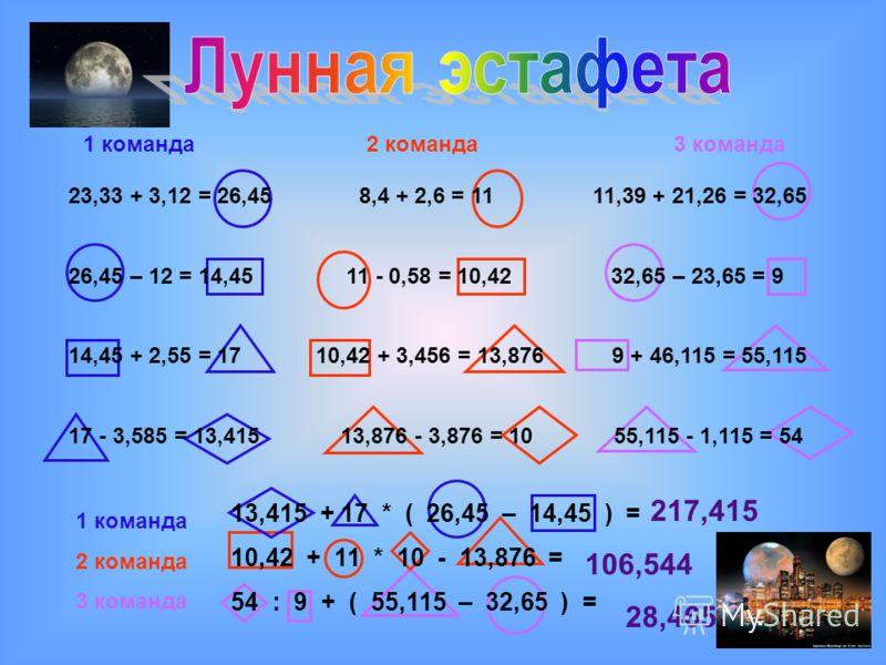 1 команда 2 команда 3 команда 1 команда 2 команда 3 команда 23,33 + 3,12 = 26,45 8,4 + 2,6 = 11 11,39 + 21,26 = 32,65 26,45 – 12 = 14,45 11 - 0,58 = 10,42 32,65 – 23,65 = 9 14,45 + 2,55 = 17 10,42 + 3,456 = 13,876 9 + 46,115 = 55,115 17 - 3,585 = 13,