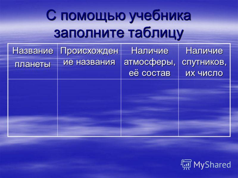С помощью учебника заполните таблицу Названиепланеты Происхожден ие названия Наличие атмосферы, её состав Наличие спутников, их число