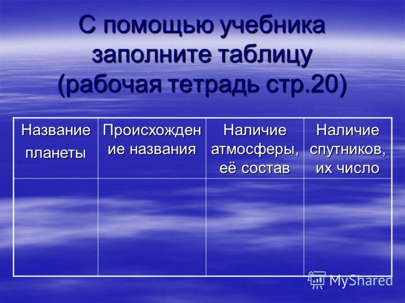 С помощью учебника заполните таблицу (рабочая тетрадь стр.20) Названиепланеты Происхожден ие названия Наличие атмосферы, её состав Наличие спутников, их число