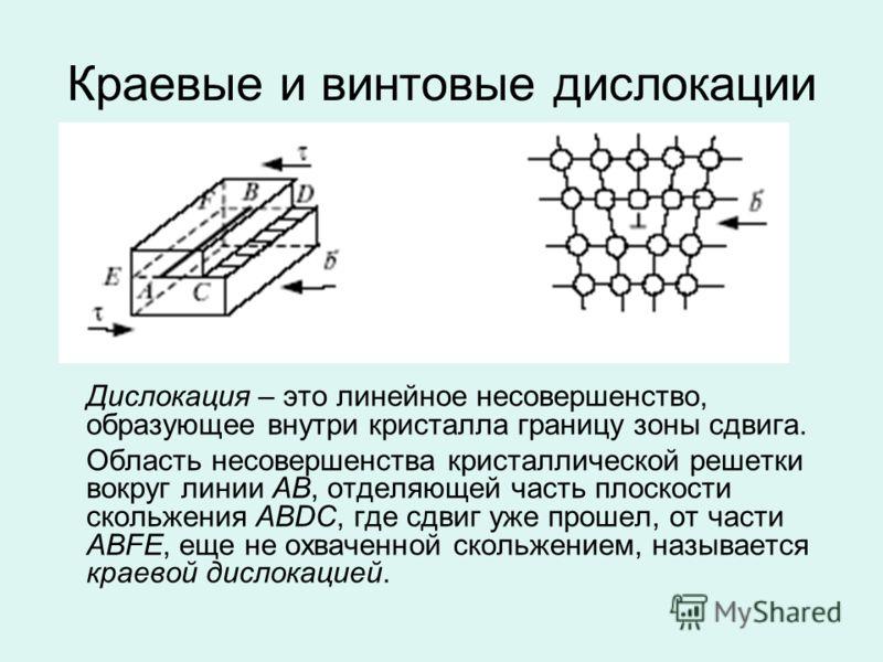 Краевые и винтовые дислокации Дислокация – это линейное несовершенство, образующее внутри кристалла границу зоны сдвига. Область несовершенства кристаллической решетки вокруг линии АВ, отделяющей часть плоскости скольжения АВDС, где сдвиг уже прошел,