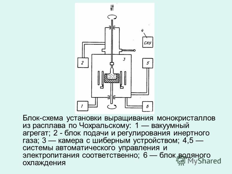 Блок-схема установки выращивания монокристаллов из расплава по Чохральскому: 1 вакуумный агрегат; 2 - блок подачи и регулирования инертного газа; 3 камера с шиберным устройством; 4,5 системы автоматического управления и электропитания соответственно;