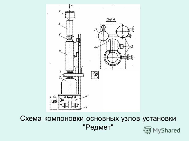 Схема компоновки основных узлов установки Редмет
