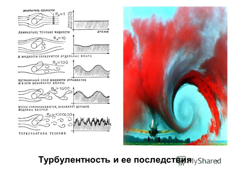 7 Турбулентность и ее последствия