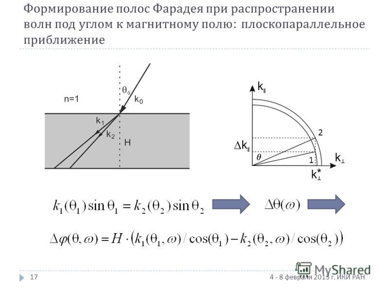 Формирование полос Фарадея при распространении волн под углом к магнитному полю : плоскопараллельное приближение 4 - 8 февраля 2013 г. ИКИ РАН 1 2 17