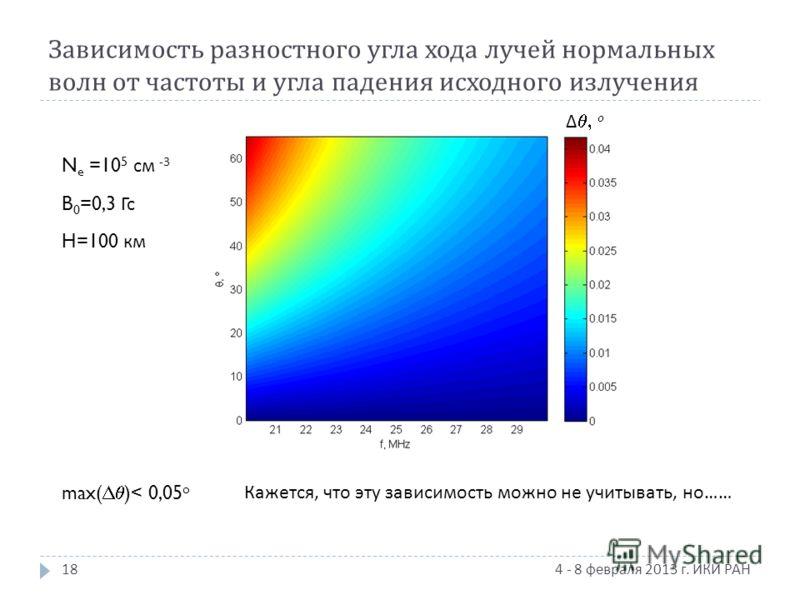 Зависимость разностного угла хода лучей нормальных волн от частоты и угла падения исходного излучения 4 - 8 февраля 2013 г. ИКИ РАН18 N e =10 5 см -3 B 0 =0,3 Гс max( )< 0,05 o Кажется, что эту зависимость можно не учитывать, но…… H=100 км
