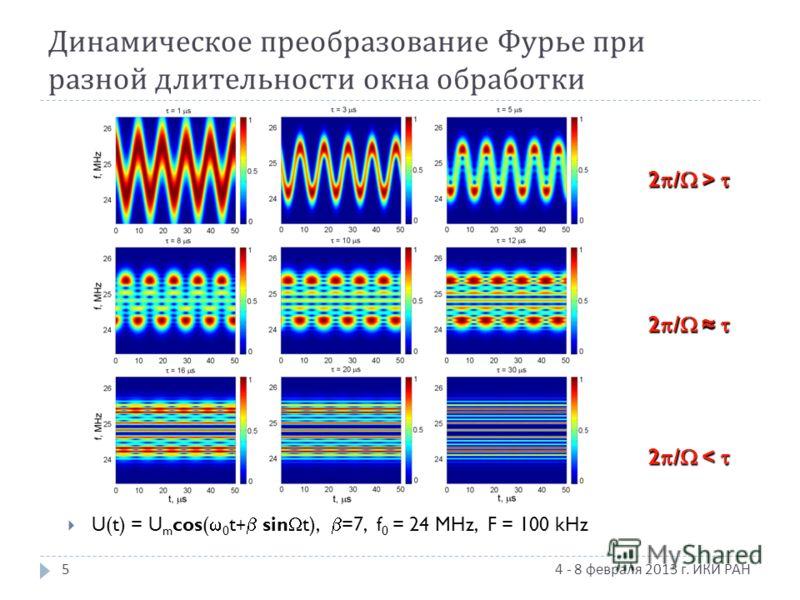 Динамическое преобразование Фурье при разной длительности окна обработки 4 - 8 февраля 2013 г. ИКИ РАН 2 p / W > t 2 p / W t 2 p / W < t U(t) = U m cos( w 0 t + b sin W t), b =7, f 0 = 24 MHz, F = 100 kHz 5