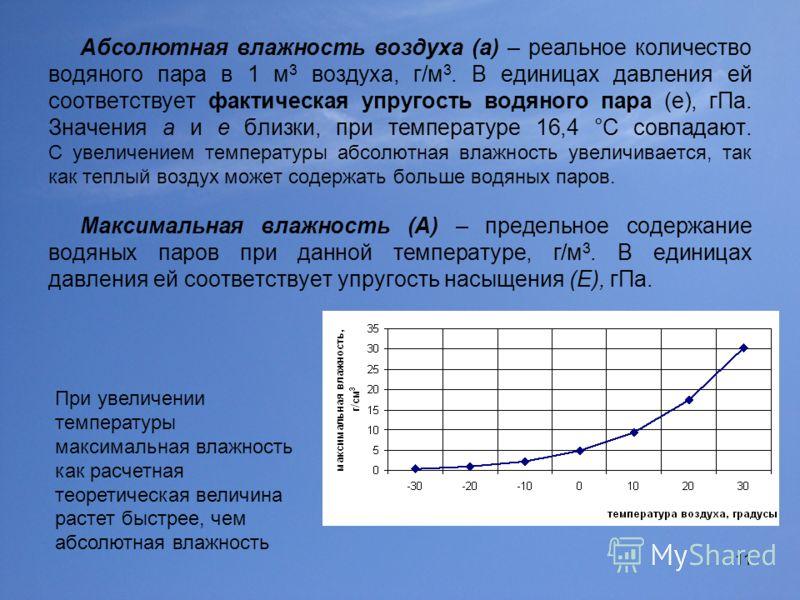 11 Абсолютная влажность воздуха (а) – реальное количество водяного пара в 1 м 3 воздуха, г/м 3. В единицах давления ей соответствует фактическая упругость водяного пара (е), гПа. Значения а и е близки, при температуре 16,4 °С совпадают. С увеличением