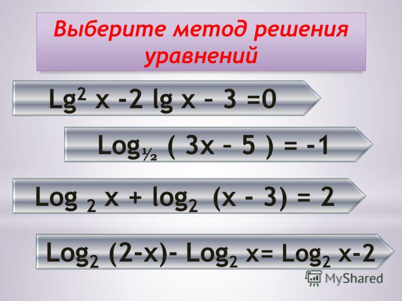Выберите метод решения уравнений