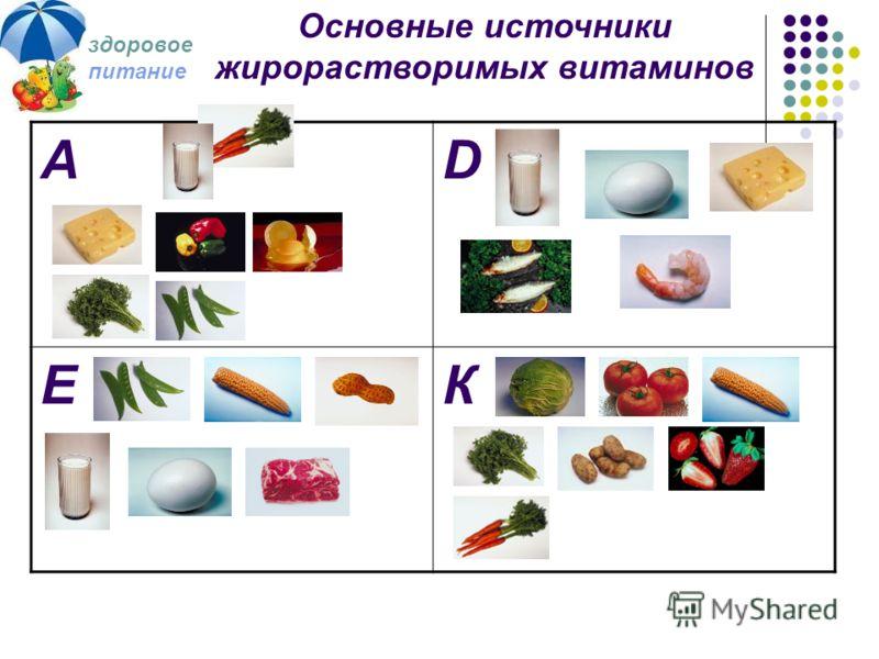 здоровое питание АD EК Основные источники жирорастворимых витаминов