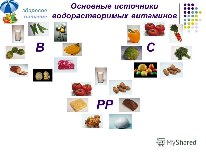 В С РР здоровое питание Основные источники водорастворимых витаминов