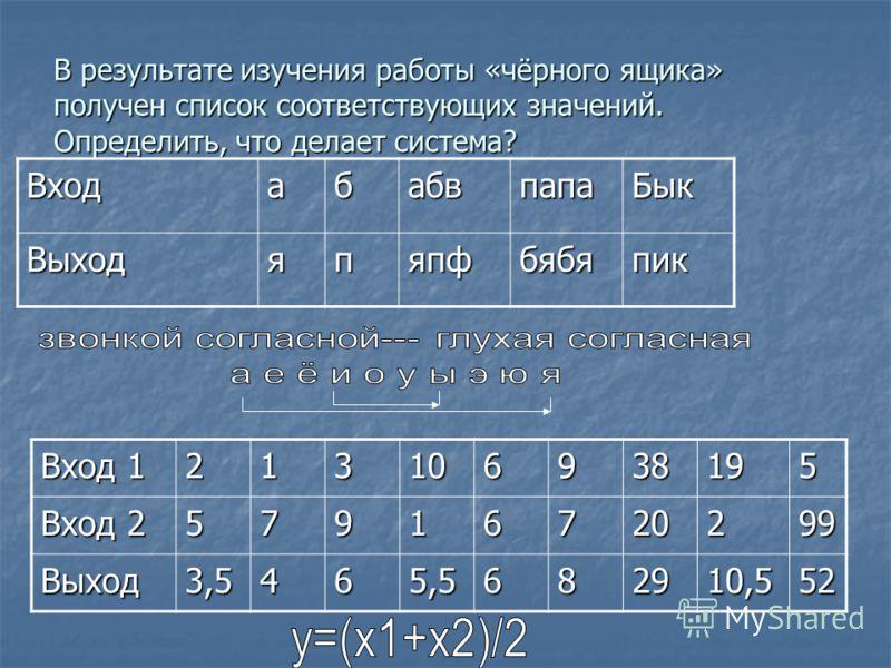 В результате изучения работы «чёрного ящика» получен список соответствующих значений. Определить, что делает система? ВходабабвпапаБыкВыходяпяпфбябяпик Вход 1 213106938195 Вход 2 57916720299 Выход3,5465,5682910,552