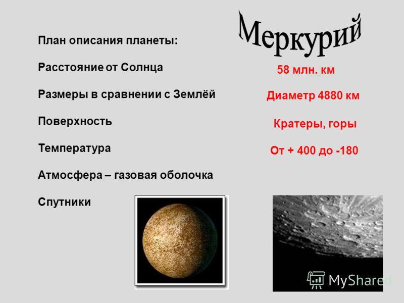 План описания планеты: Расстояние от Солнца Размеры в сравнении с Землёй Поверхность Температура Атмосфера – газовая оболочка Спутники 58 млн. км Диаметр 4880 км Кратеры, горы От + 400 до -180