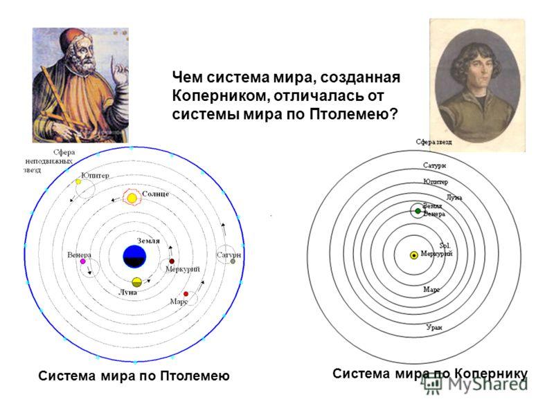 Чем система мира, созданная Коперником, отличалась от системы мира по Птолемею? Система мира по Птолемею Система мира по Копернику