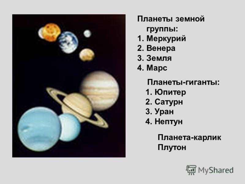Планеты земной группы: 1.Меркурий 2.Венера 3.Земля 4.Марс Планеты-гиганты: 1.Юпитер 2.Сатурн 3.Уран 4.Нептун Планета-карлик Плутон