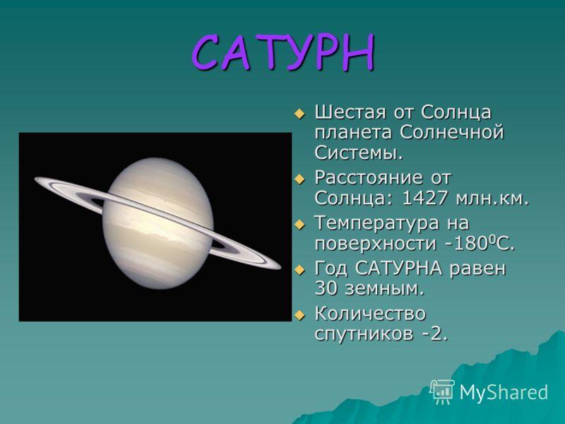 ЮПИТЕР Пятая от Солнца планета Солнечной Системы. Пятая от Солнца планета Солнечной Системы. Расстояние от Солнца: 778,3 млн.км. Расстояние от Солнца: 778,3 млн.км. Температура на поверхности -150 0 С Температура на поверхности -150 0 С Год ЮПИТЕРА р