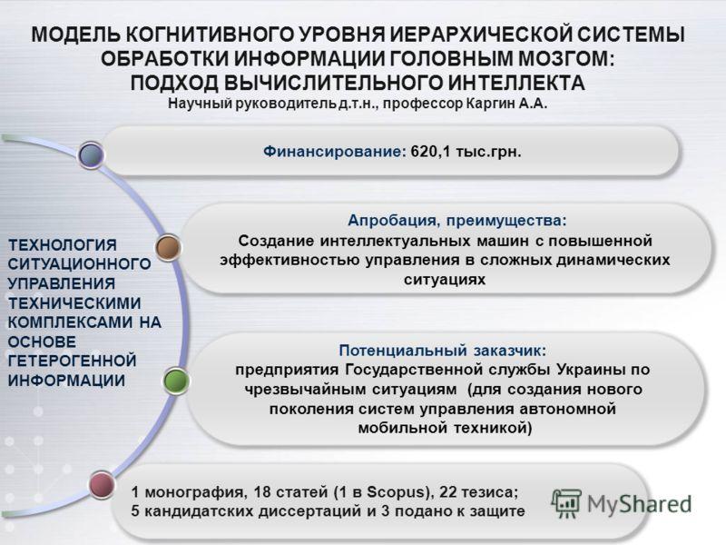 Потенциальный заказчик: предприятия Государственной службы Украины по чрезвычайным ситуациям (для создания нового поколения систем управления автономной мобильной техникой) Потенциальный заказчик: предприятия Государственной службы Украины по чрезвыч