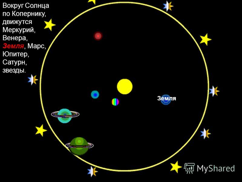 Вокруг Солнца по Копернику, движутся Меркурий, Венера, Земля, Марс, Юпитер, Сатурн, звезды. Земля