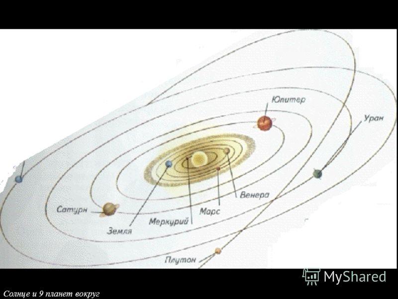 Наша галактика, Млечный Путь