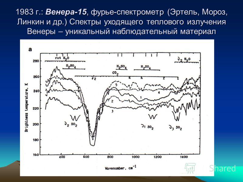 1983 г.: Венера-15, фурье-спектрометр (Эртель, Мороз, Линкин и др.) Спектры уходящего теплового излучения Венеры – уникальный наблюдательный материал