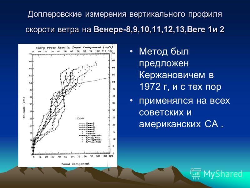 Доплеровские измерения вертикального профиля скорсти ветра на Венере-8,9,10,11,12,13,Веге 1и 2 Метод был предложен Кержановичем в 1972 г, и с тех пор применялся на всех советских и американских СА.