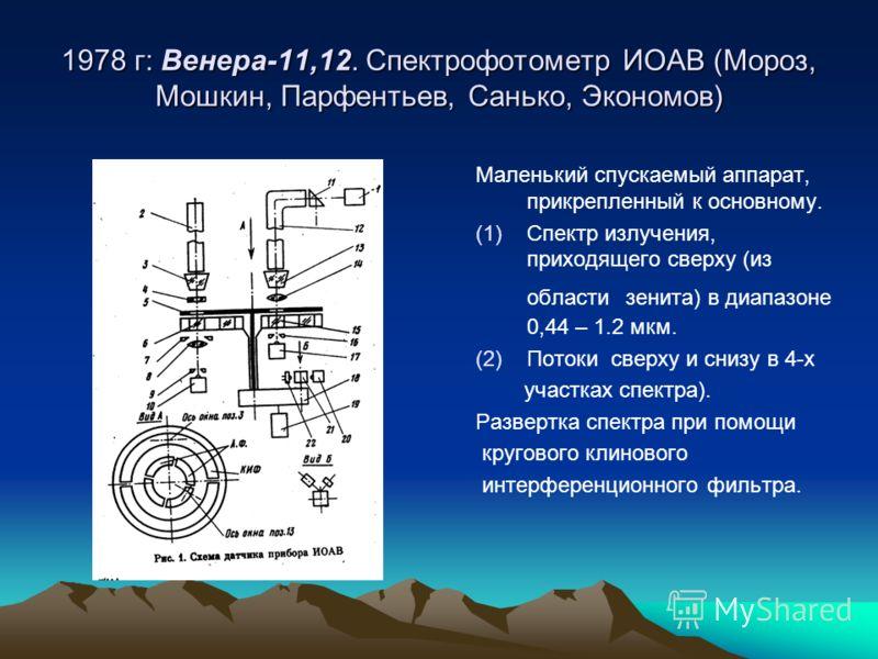 1978 г: Венера-11,12. Спектрофотометр ИОАВ (Мороз, Мошкин, Парфентьев, Санько, Экономов) Маленький спускаемый аппарат, прикрепленный к основному. (1) (1)Спектр излучения, приходящего сверху (из области зенита) в диапазоне 0,44 – 1.2 мкм. (2) (2)Поток