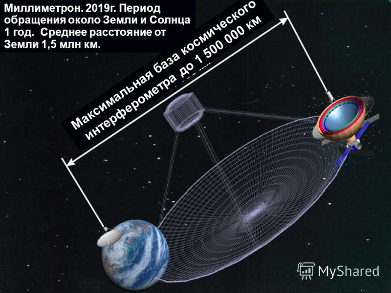 Миллиметрон. 2019г. Период обращения около Земли и Солнца 1 год. Среднее расстояние от Земли 1,5 млн км. Максимальная база космического интерферометра до 1 500 000 км