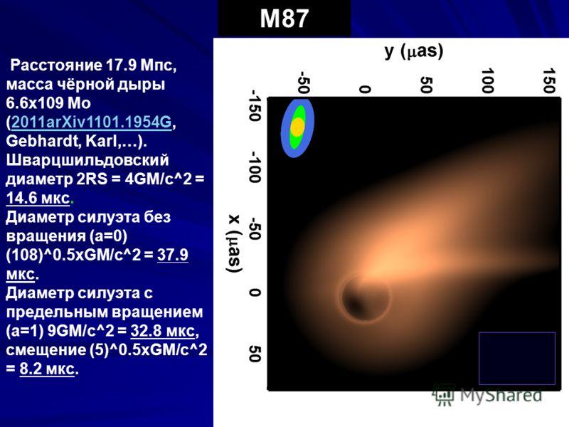 M87 M0 Расстояние 17.9 Мпс, масса чёрной дыры 6.6x109 Mo (2011arXiv1101.1954G, Gebhardt, Karl,…).2011arXiv1101.1954G Шварцшильдовский диаметр 2RS = 4GM/c^2 = 14.6 мкс. Диаметр силуэта без вращения (a=0) (108)^0.5xGM/c^2 = 37.9 мкс. Диаметр силуэта с