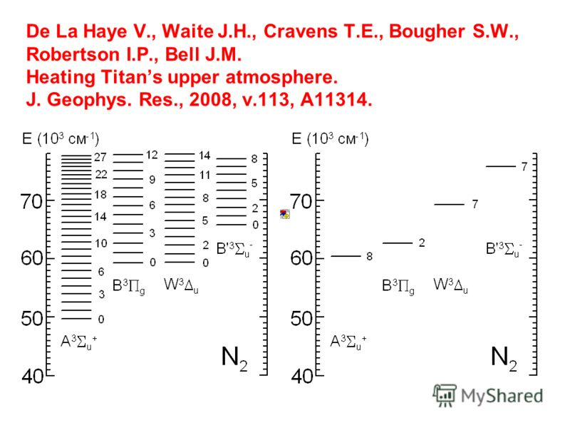 De La Haye V., Waite J.H., Cravens T.E., Bougher S.W., Robertson I.P., Bell J.M. Heating Titans upper atmosphere. J. Geophys. Res., 2008, v.113, A11314.