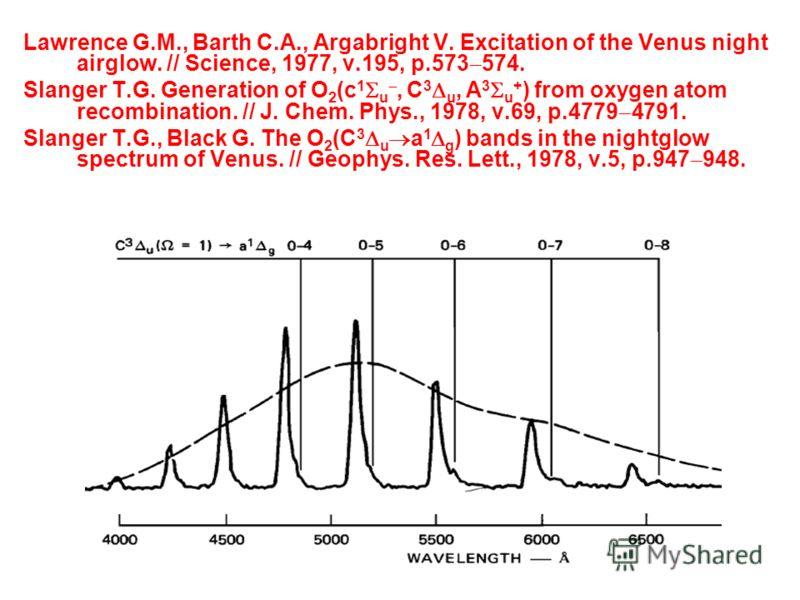 Lawrence G.M., Barth C.A., Argabright V. Excitation of the Venus night airglow. // Science, 1977, v.195, p.573 574. Slanger T.G. Generation of O 2 (c 1 u, C 3 u, A 3 u + ) from oxygen atom recombination. // J. Chem. Phys., 1978, v.69, p.4779 4791. Sl