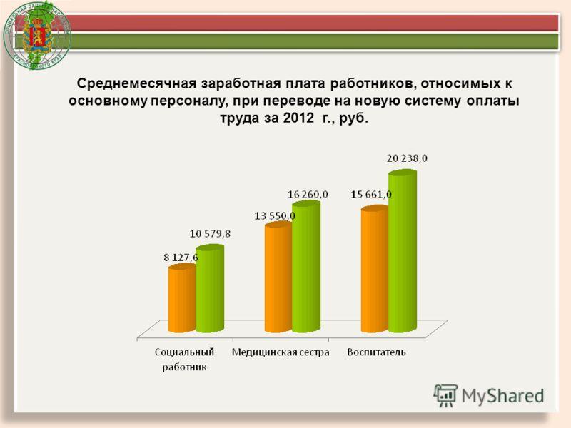 Среднемесячная заработная плата работников, относимых к основному персоналу, при переводе на новую систему оплаты труда за 2012 г., руб.