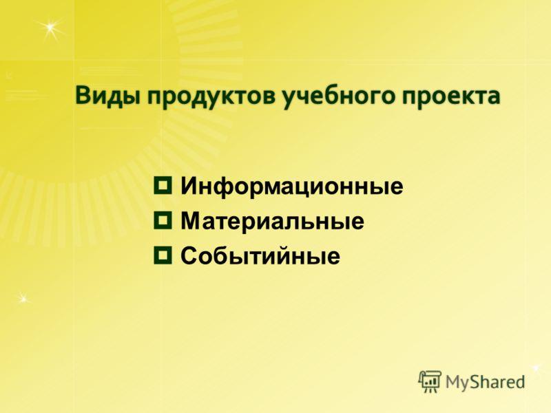Виды продуктов учебного проекта Информационные Материальные Событийные
