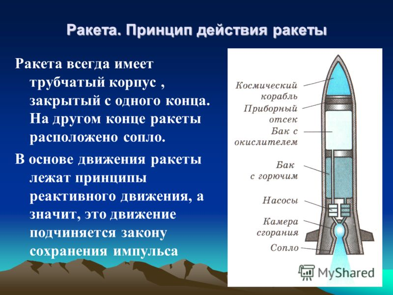 Ракета. Принцип действия ракеты Ракета всегда имеет трубчатый корпус, закрытый с одного конца. На другом конце ракеты расположено сопло. В основе движения ракеты лежат принципы реактивного движения, а значит, это движение подчиняется закону сохранени