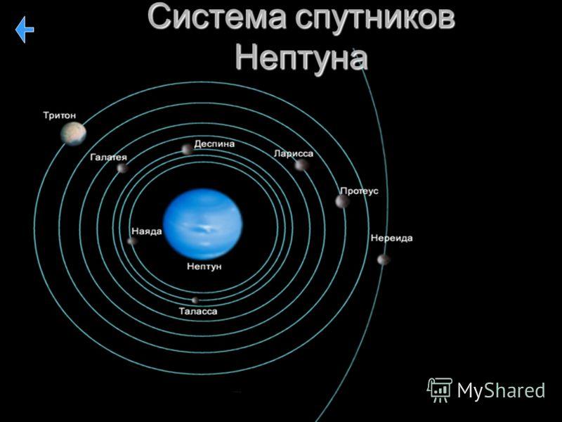 Система спутников Нептуна