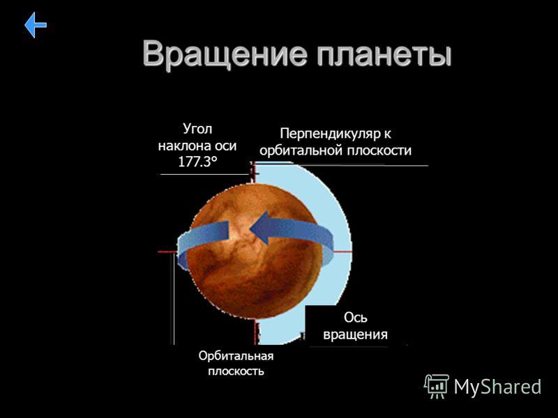 Вращение планеты Угол наклона оси 177.3° Перпендикуляр к орбитальной плоскости Орбитальная плоскость Ось вращения