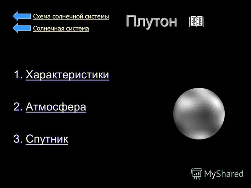 Плутон 1. Характеристики Характеристики 2. Атмосфера Атмосфера 3. Спутник Спутник Солнечная система