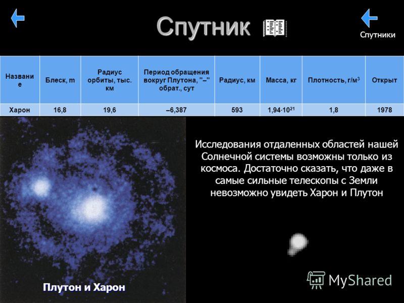 Спутник Названи е Блеск, m Радиус орбиты, тыс. км Период обращения вокруг Плутона,