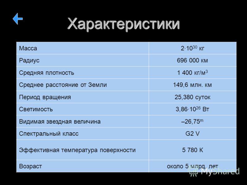 Характеристики Масса210 30 кг Радиус696 000 км Средняя плотность1 400 кг/м 3 Среднее расстояние от Земли149,6 млн. км Период вращения25,380 суток Светимость3,8610 26 Вт Видимая звездная величина–26,75 m Спектральный классG2 V Эффективная температура