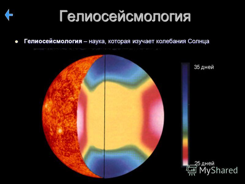 Гелиосейсмология Гелиосейсмология – наука, которая изучает колебания Солнца Гелиосейсмология – наука, которая изучает колебания Солнца