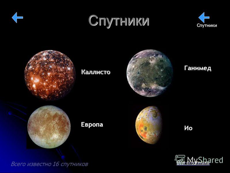 Спутники Все спутники Все спутники Ио Ганимед Каллисто Европа Спутники Всего известно 16 спутников