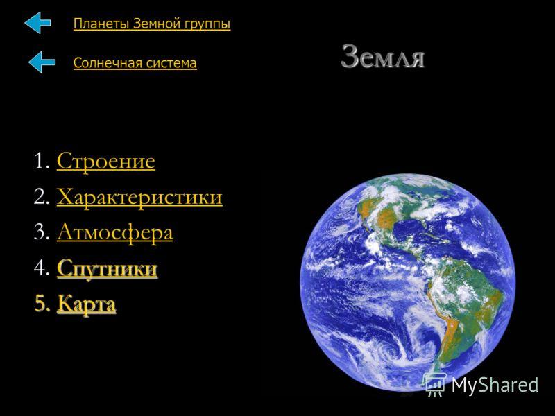 Земля 1. Строение Строение 2. Характеристики Характеристики 3. Атмосфера Атмосфера 4. Спутники Спутники 5. Карта Карта Планеты Земной группы Солнечная система