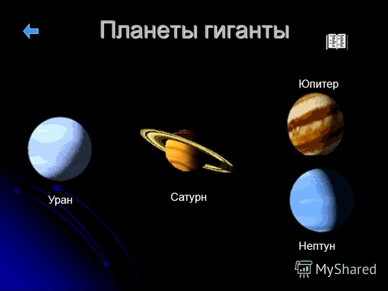 Планеты гиганты Сатурн Юпитер Уран Нептун