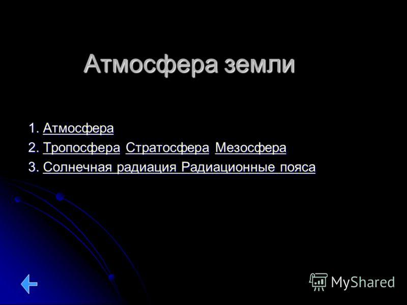 Атмосфера земли 1. Атмосфера Атмосфера 2. Тропосфера Стратосфера Мезосфера ТропосфераСтратосфераМезосфераТропосфераСтратосфераМезосфера 3. Солнечная радиация Радиационные пояса Солнечная радиация Радиационные поясаСолнечная радиация Радиационные пояс