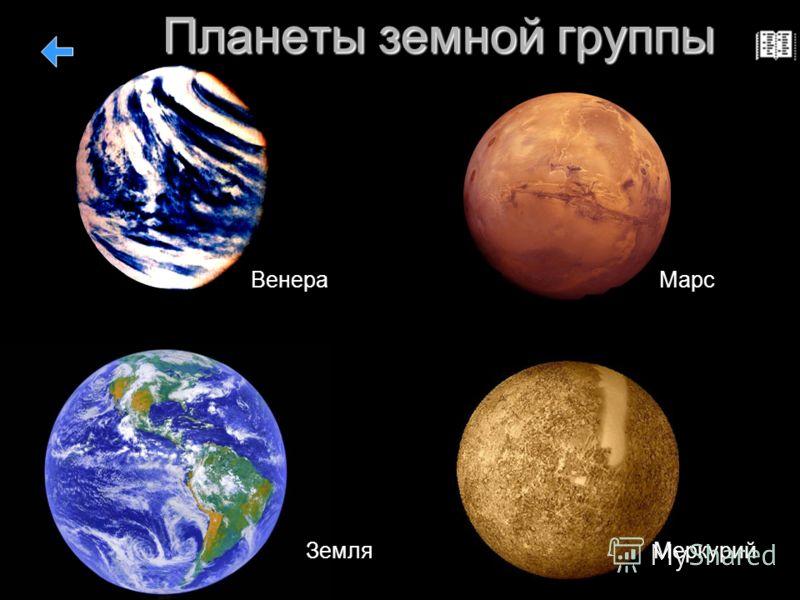 Планеты земной группы Венера Меркурий Марс Земля