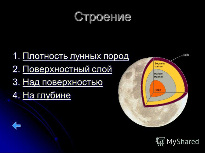 Строение 1. Плотность лунных пород Плотность лунных породПлотность лунных пород 2. Поверхностный слой Поверхностный слойПоверхностный слой 3. Над поверхностью Над поверхностьюНад поверхностью 4. На глубине На глубинеНа глубине
