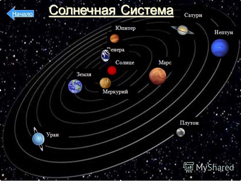 Начало Солнечная Система Солнечная Система